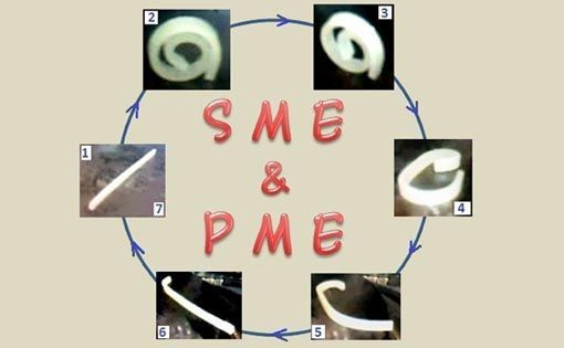 New Purview of Alacrity: Shape Memory Polymers (SMPS)