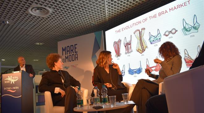 What is the market share of Italy in the global beachwear industry?