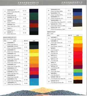 Acid Dyes Business Offers
