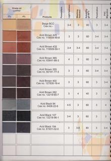 Powder Form Acid Dyes