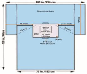 Bedding & Drapes-PPE