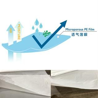 Breathable Laminated Fabric