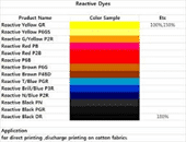 Reactive Dyes-Dyes