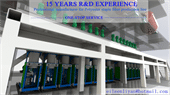 Textile Machine Suppliers - Manufacturers, Wholesalers