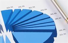 H1 operating profit at Fast Retailing soars 31.5%