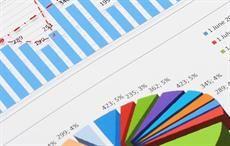 Gap Inc Q2 2017 comparable sales up 1%