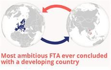 EVFTA will heighten competition for Indian textiles: ITF