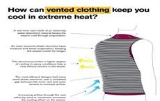 Arizona State University engineer designs cooling vest