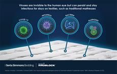 SSB working with HeiQ to make antiviral mattress for US