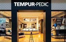 Tempur Sealy Q3 FY20 sales jump 38% to $1.13 bn