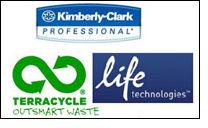 A pilot program for glove recycling