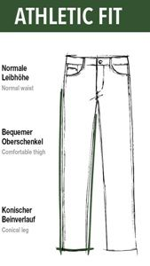 Atelier Gardeur to launch men's trousers with athletic fit