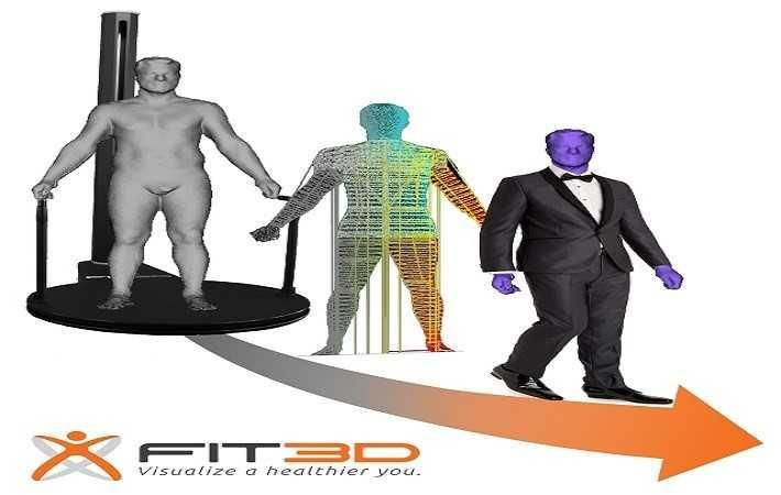 52,000 3D body scans done through Fit3D Proscanner