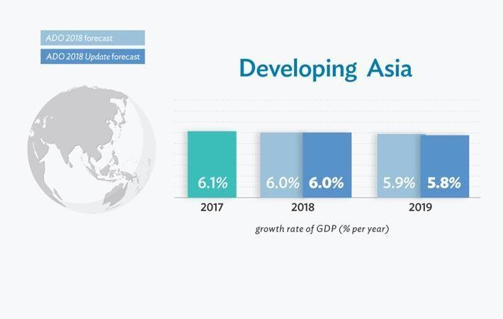 Courtesy: Asian Development Bank