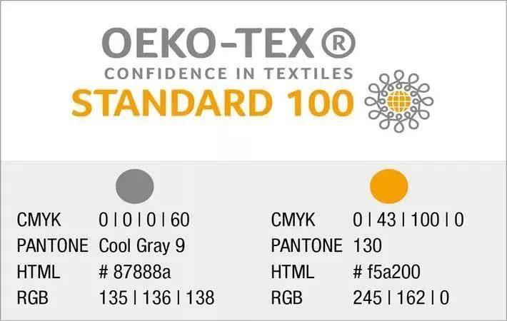 Courtesy: Oeko-Tex Certification