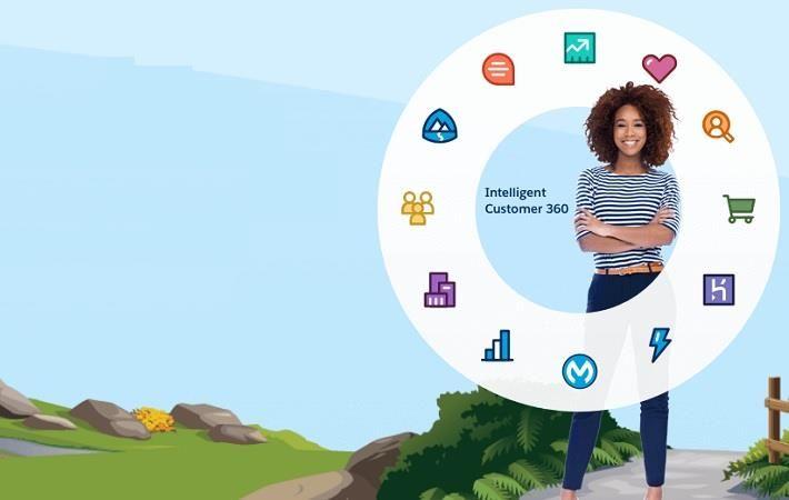 Pic: Salesforce