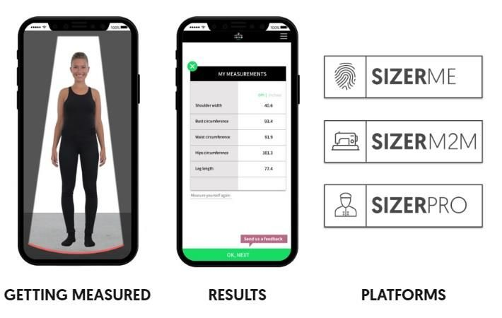 Sizer shows truly customised shopping experience at ITMA