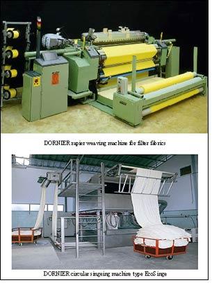 DORNIER to display five weaving machines in China