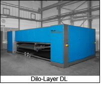 Dilo to present nonwoven lines for staple fibre products at IDEA