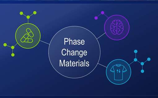Application of Phase Changing Materials
