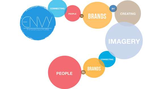 'Connecting brands with people' Does changing logos put new life into brands?