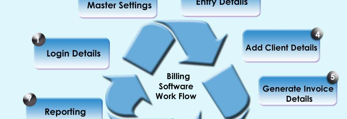 Benefits of ERP Software in Garment and Apparel Industry