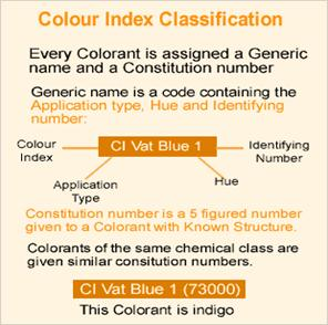 Colour 