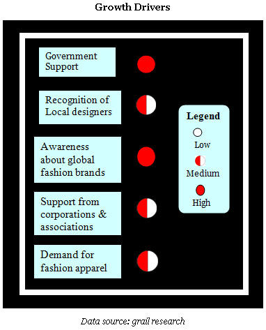 Singapore: an emerging fashion apparel hub