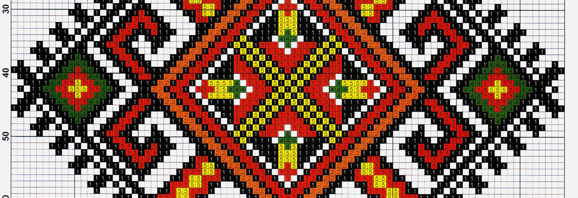 Embroidery Design in Bucovina
