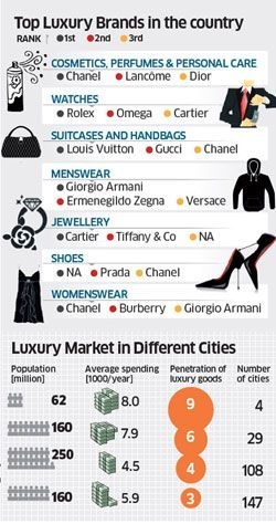 Chinas emerging luxury brands look to recover traditions lost in communist revolution