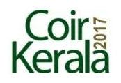 Coir Kerala 2017